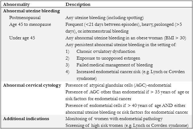 endometrial cancer uptodate)